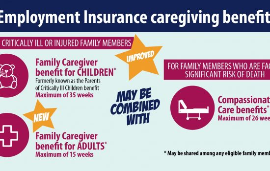 New EI Family Caregiver Benefit for Adults and ImprovedFamily Caregiver Benefit for Children
